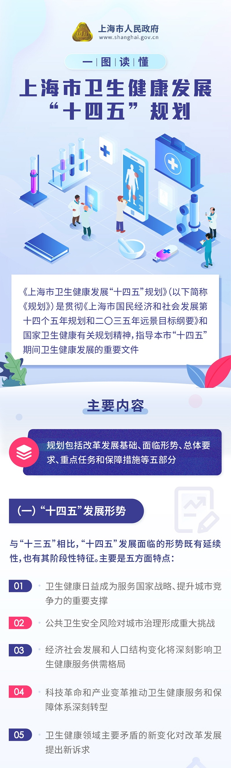 """3+7!上海卫生健康成长""""十四五""""计划出炉"""