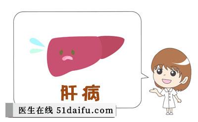 脂肪肝和肝癌的关系 若何逆转脂肪肝
