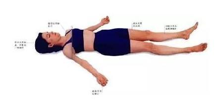 瑜伽减肥方式,最快瘦身减肥方式瑜伽