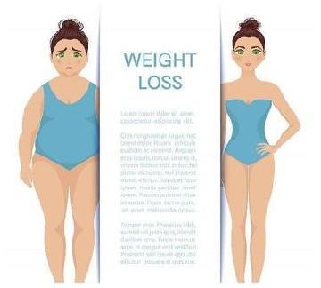 活动减肥打算,活动减肥打算表缩略图