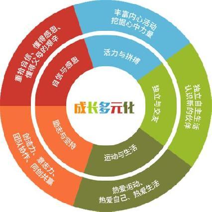北京减肥,北京减肥瘦身缩略图