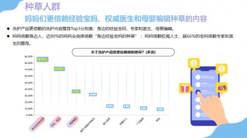 乐友结合育儿网发布 2021婴幼儿洗护洞察插图5